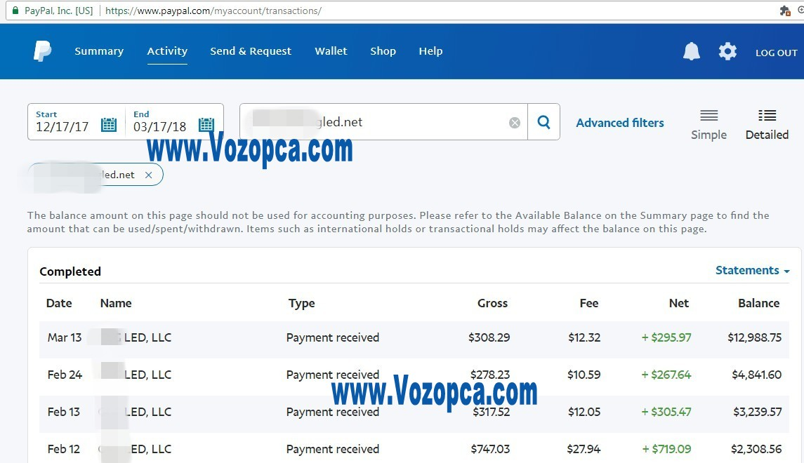 vozopca_paypal_payments_royal_customers_repeat_purchase_online_led_products