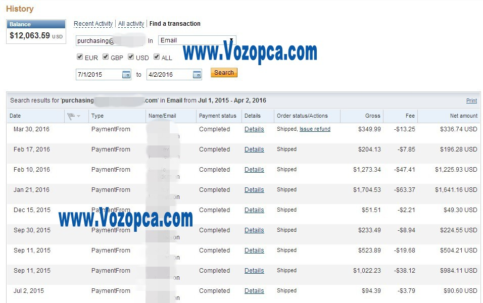 vozopca_paypal_payments_royal_customers_repeat_purchase_online_led_products_factory_price_supplier